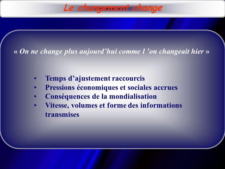 Le changement change « On ne change plus aujourd'hui comme l 'on changeait hier » Temps d'ajustement raccourcis.