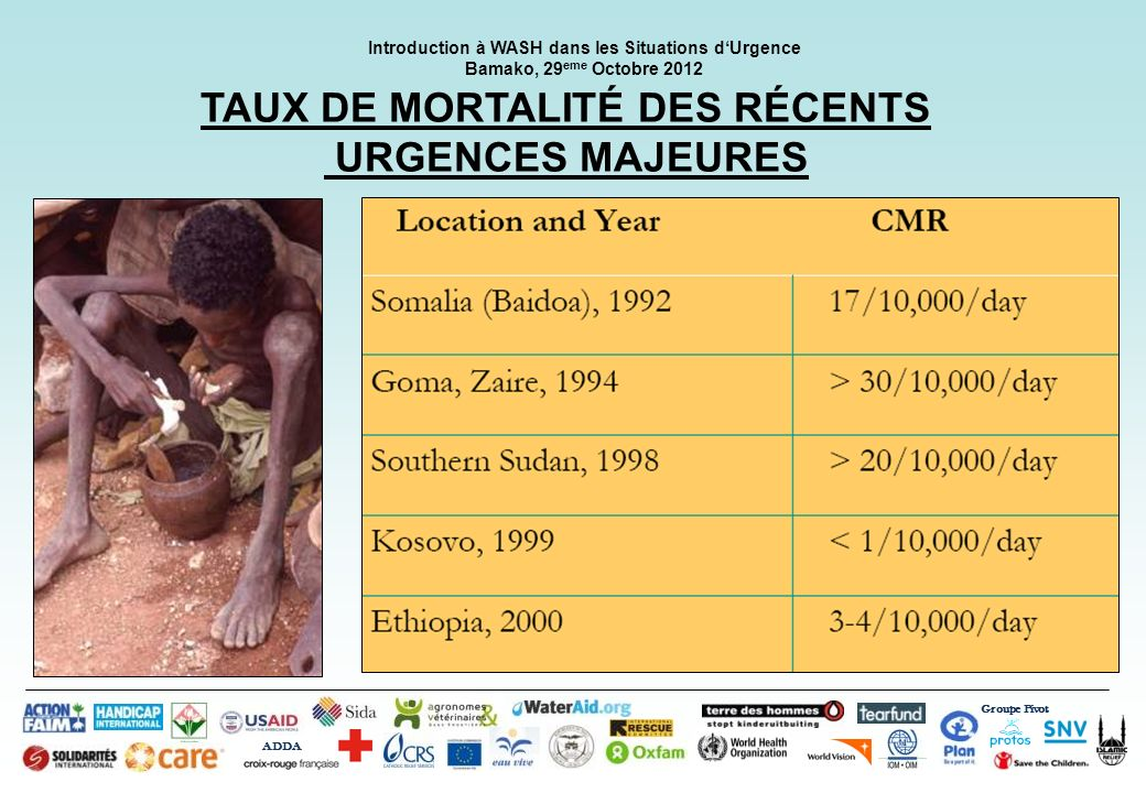TAUX DE MORTALITÉ DES RÉCENTS URGENCES MAJEURES