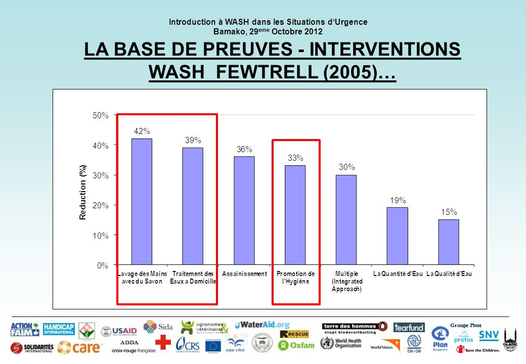 LA BASE DE PREUVES - INTERVENTIONS WASH FEWTRELL (2005)…