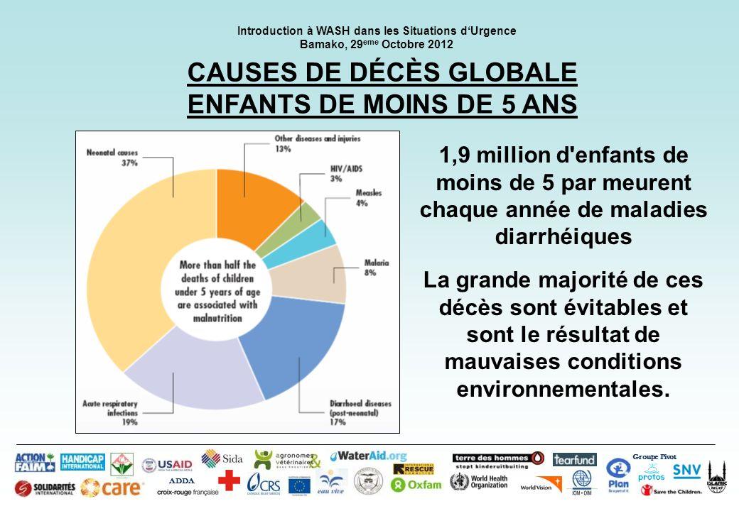 CAUSES DE DÉCÈS GLOBALE ENFANTS DE MOINS DE 5 ANS