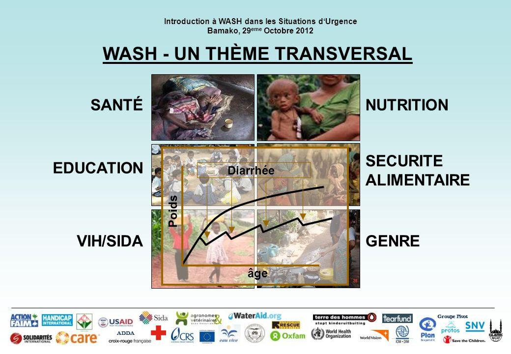 WASH - UN THÈME TRANSVERSAL