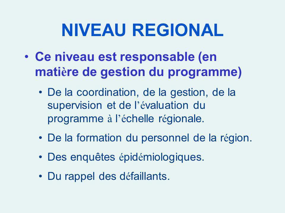 NIVEAU REGIONAL Ce niveau est responsable (en matière de gestion du programme)