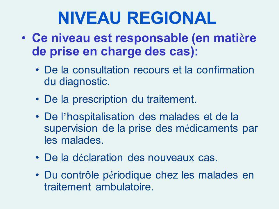NIVEAU REGIONAL Ce niveau est responsable (en matière de prise en charge des cas): De la consultation recours et la confirmation du diagnostic.