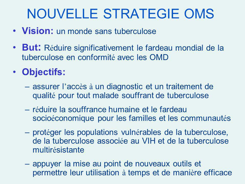 NOUVELLE STRATEGIE OMS