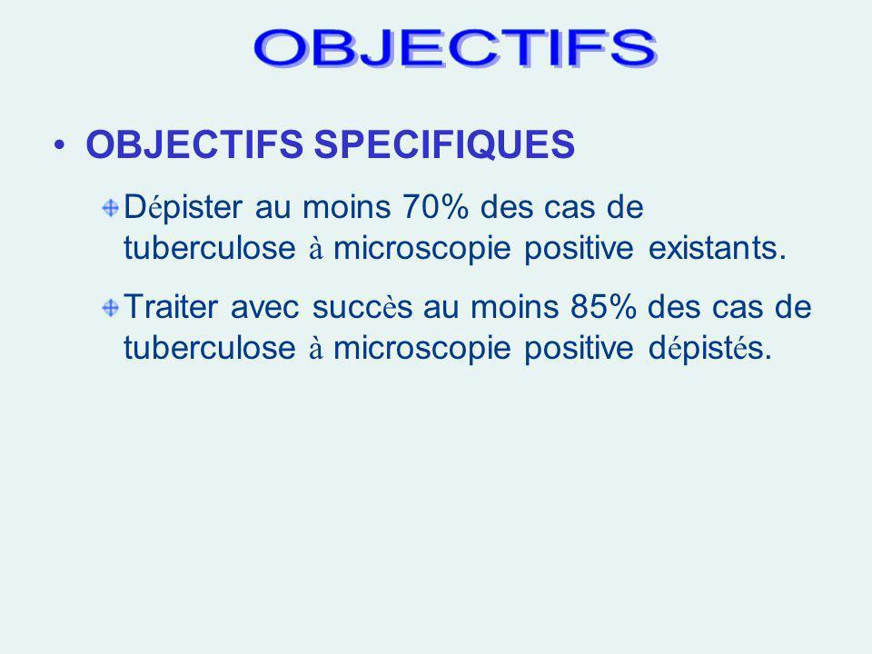 OBJECTIFS OBJECTIFS SPECIFIQUES
