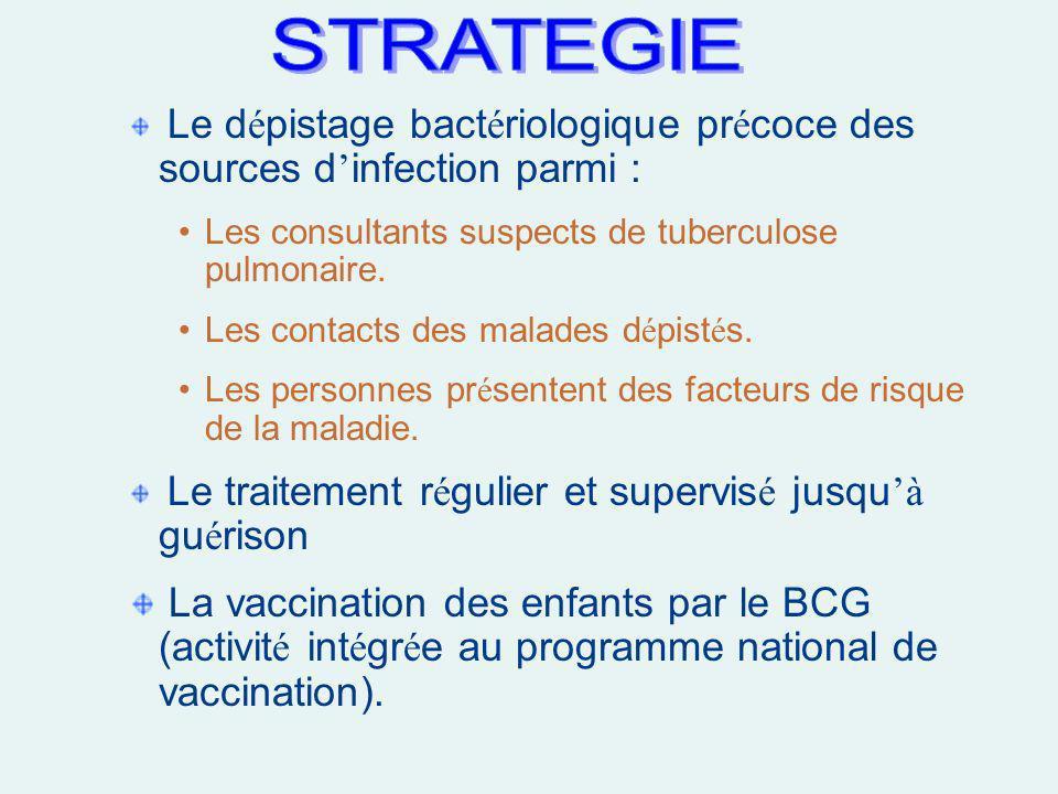 STRATEGIE Le dépistage bactériologique précoce des sources d'infection parmi : Les consultants suspects de tuberculose pulmonaire.