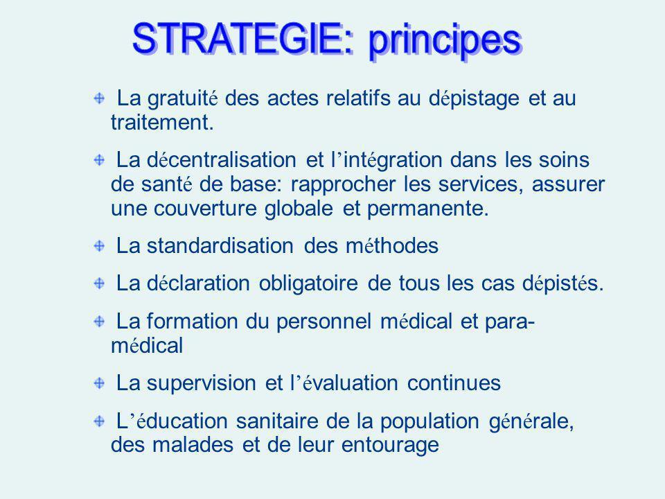 STRATEGIE: principes La gratuité des actes relatifs au dépistage et au traitement.