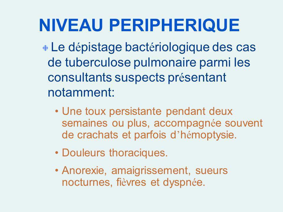 NIVEAU PERIPHERIQUE Le dépistage bactériologique des cas de tuberculose pulmonaire parmi les consultants suspects présentant notamment: