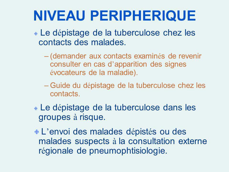 NIVEAU PERIPHERIQUE Le dépistage de la tuberculose chez les contacts des malades.