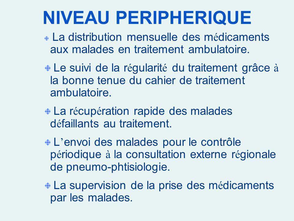 NIVEAU PERIPHERIQUE La distribution mensuelle des médicaments aux malades en traitement ambulatoire.