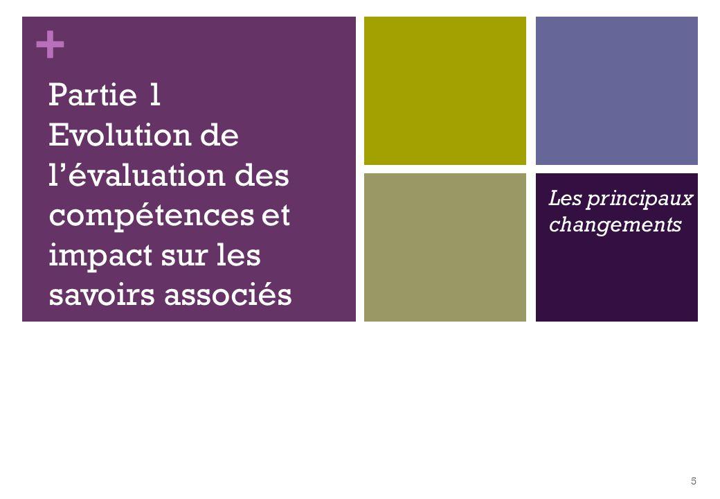 Partie 1 Evolution de l'évaluation des compétences et impact sur les savoirs associés