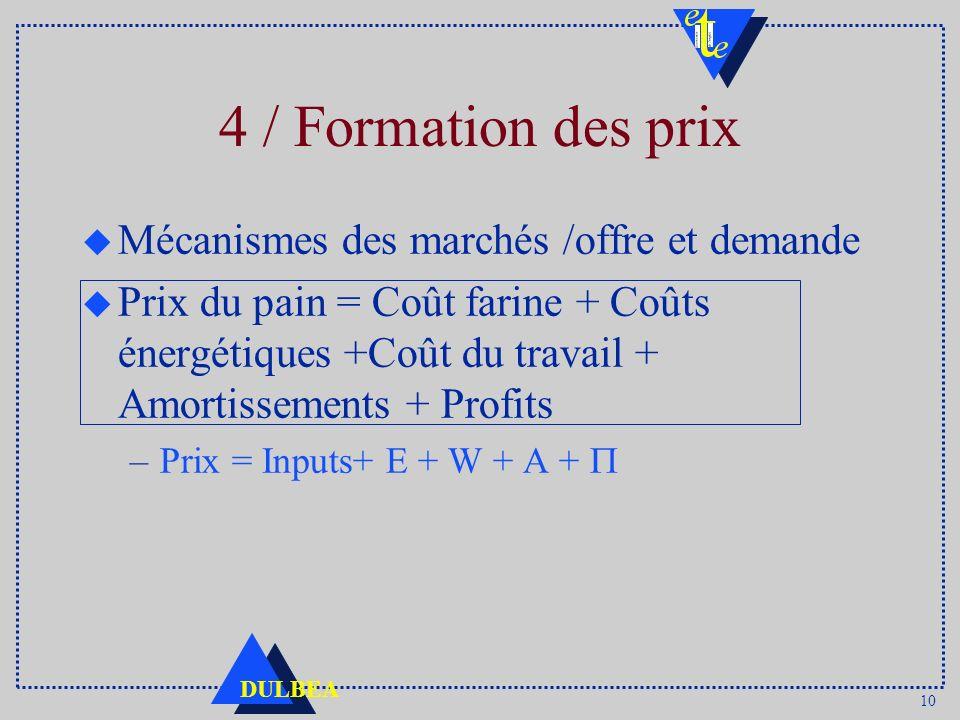 4 / Formation des prix Mécanismes des marchés /offre et demande