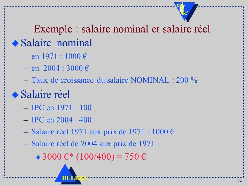 Exemple : salaire nominal et salaire réel