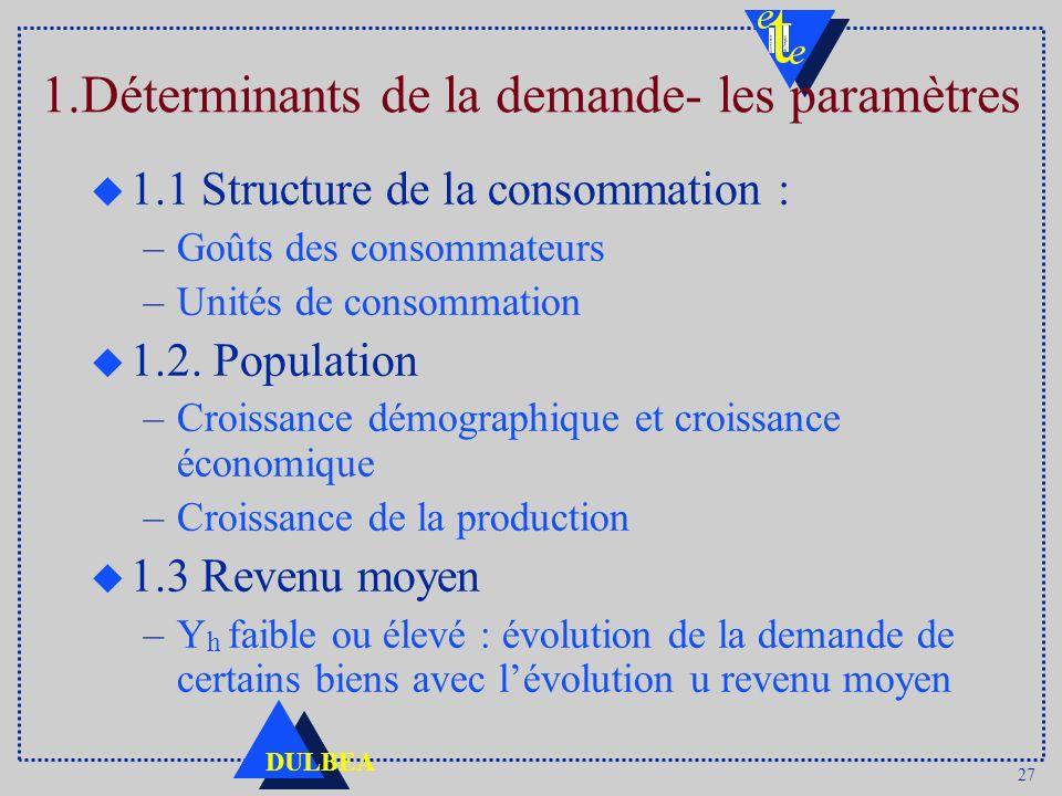 1.Déterminants de la demande- les paramètres