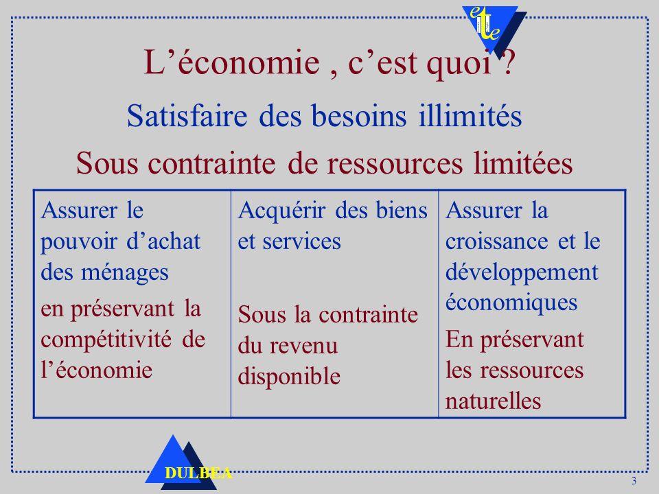 L'économie , c'est quoi Satisfaire des besoins illimités
