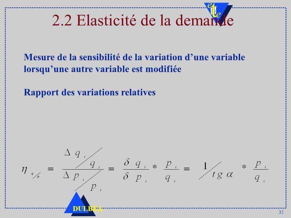 2.2 Elasticité de la demande