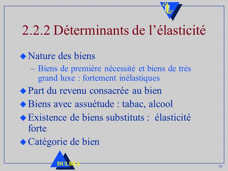 2.2.2 Déterminants de l'élasticité