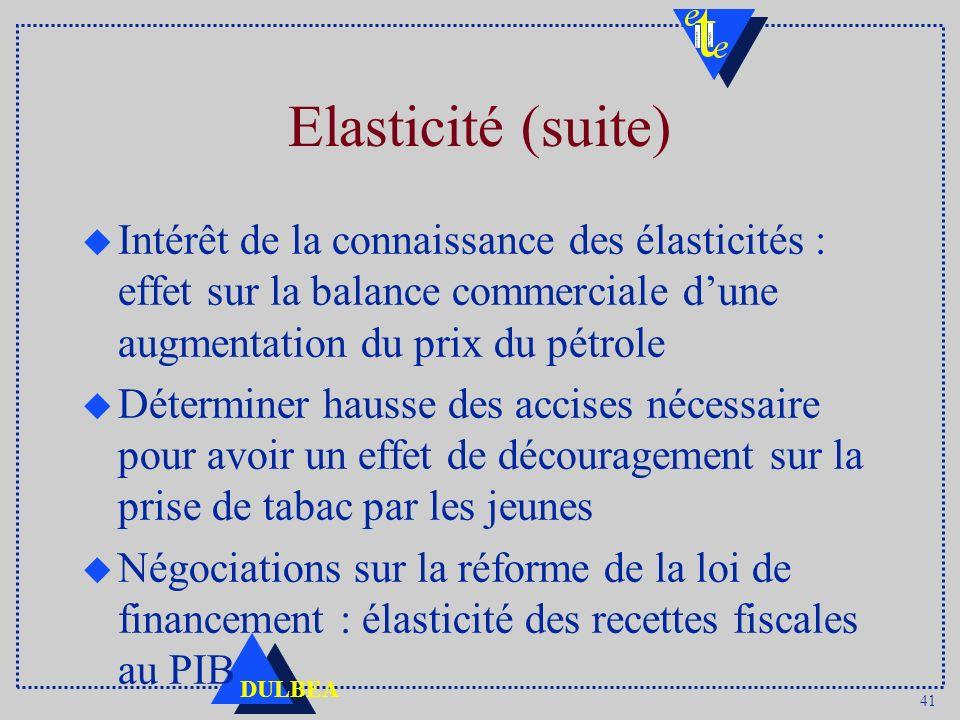 Elasticité (suite) Intérêt de la connaissance des élasticités : effet sur la balance commerciale d'une augmentation du prix du pétrole.