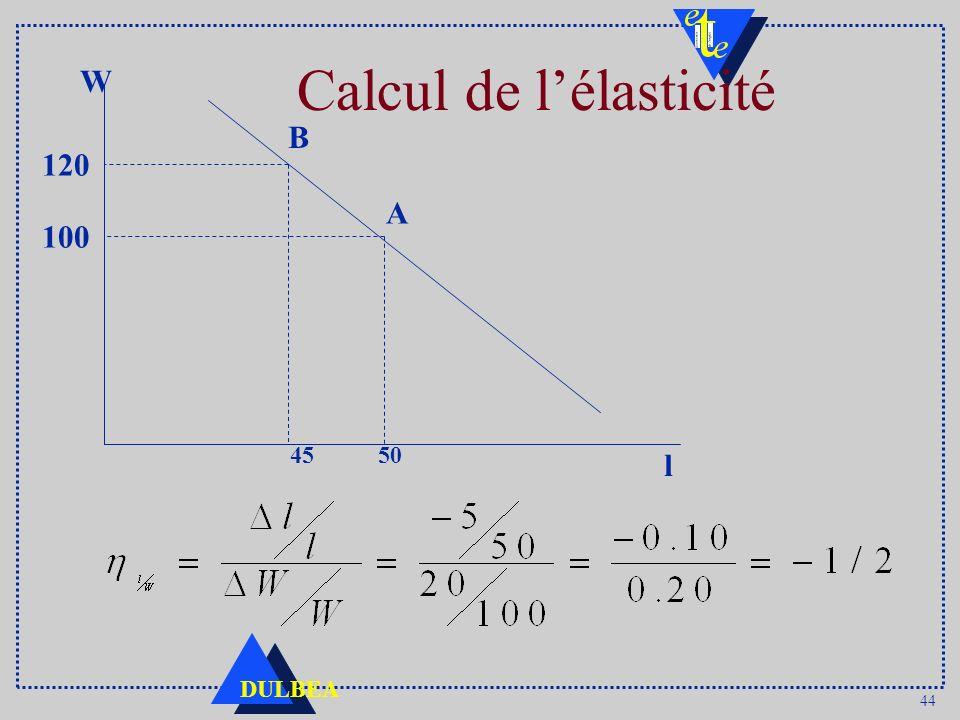 Calcul de l'élasticité