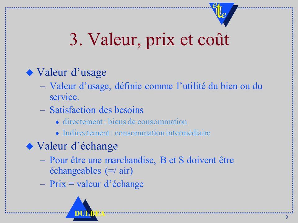 3. Valeur, prix et coût Valeur d'usage Valeur d'échange