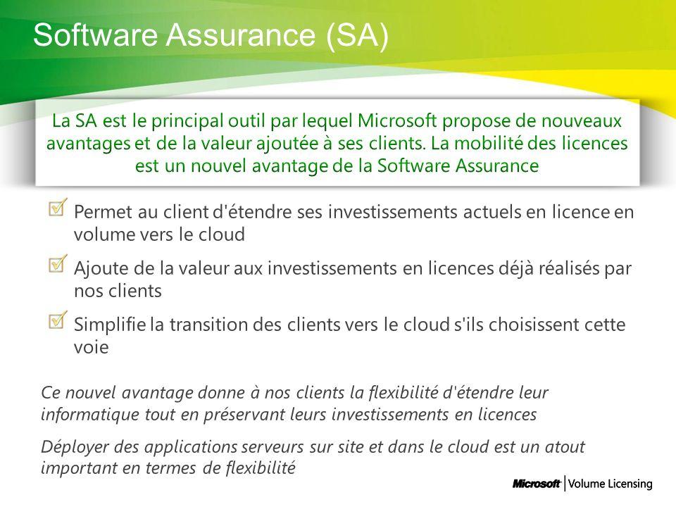Software Assurance (SA)