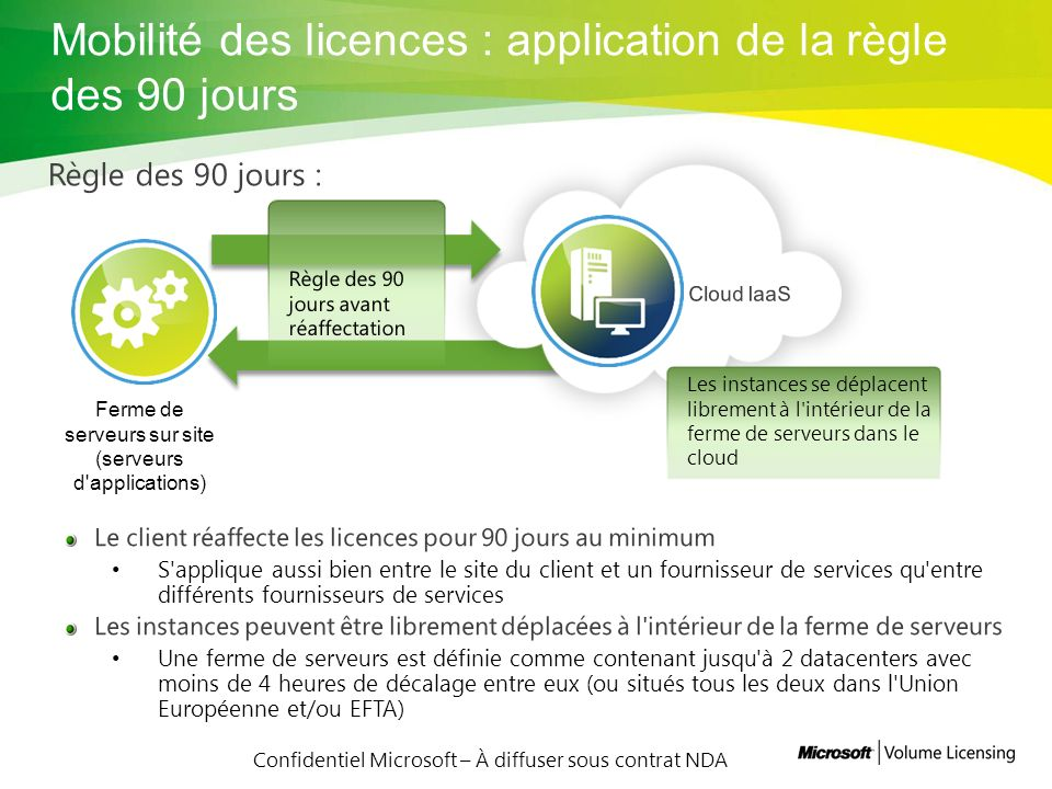Mobilité des licences : application de la règle des 90 jours