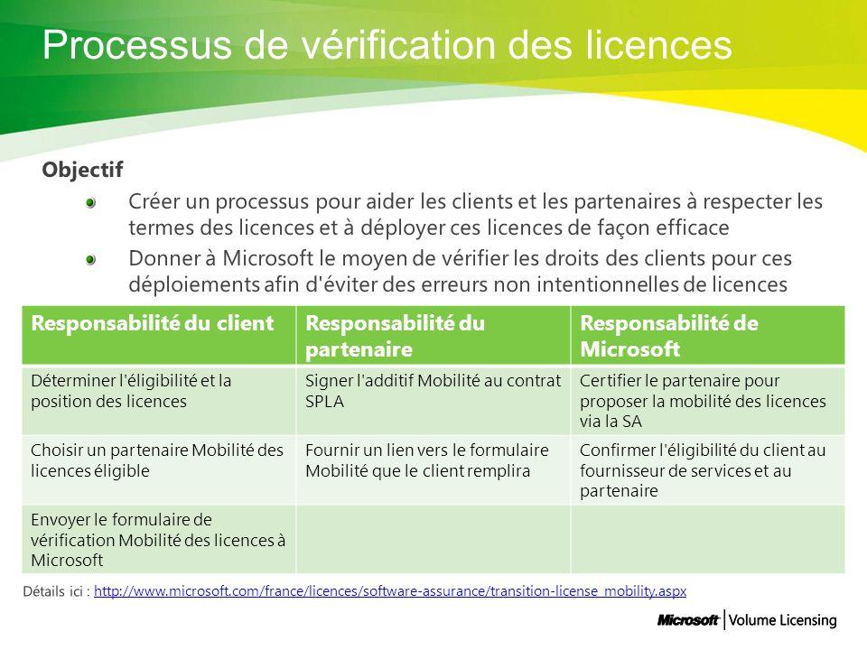 Processus de vérification des licences