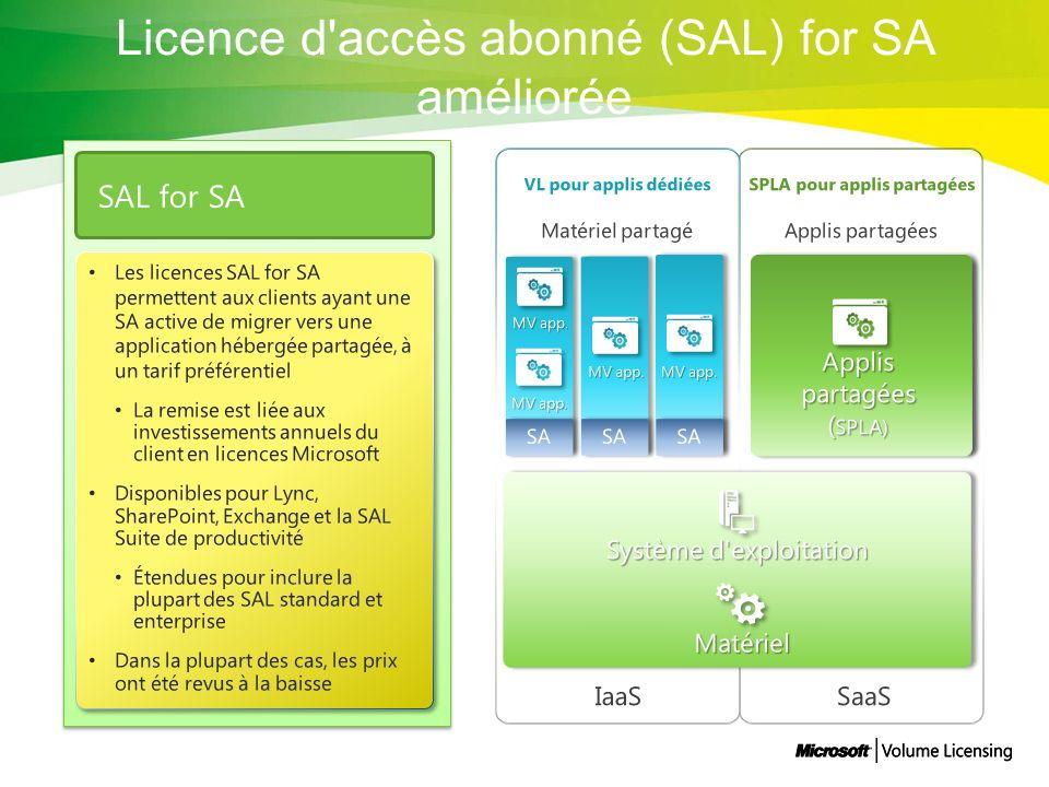 Licence d accès abonné (SAL) for SA améliorée