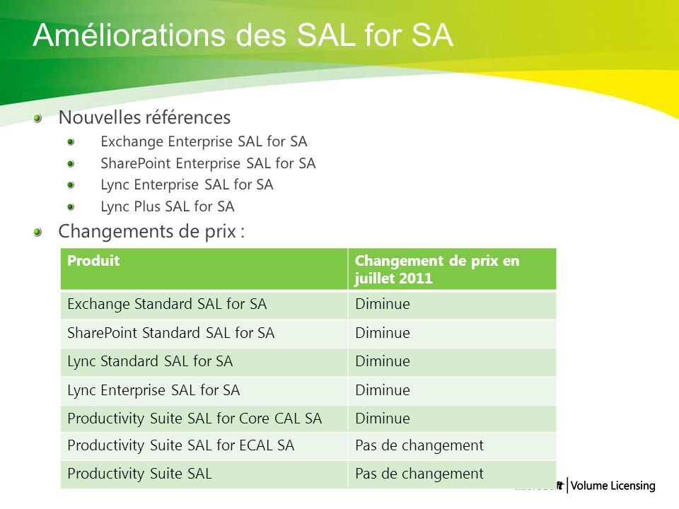Améliorations des SAL for SA