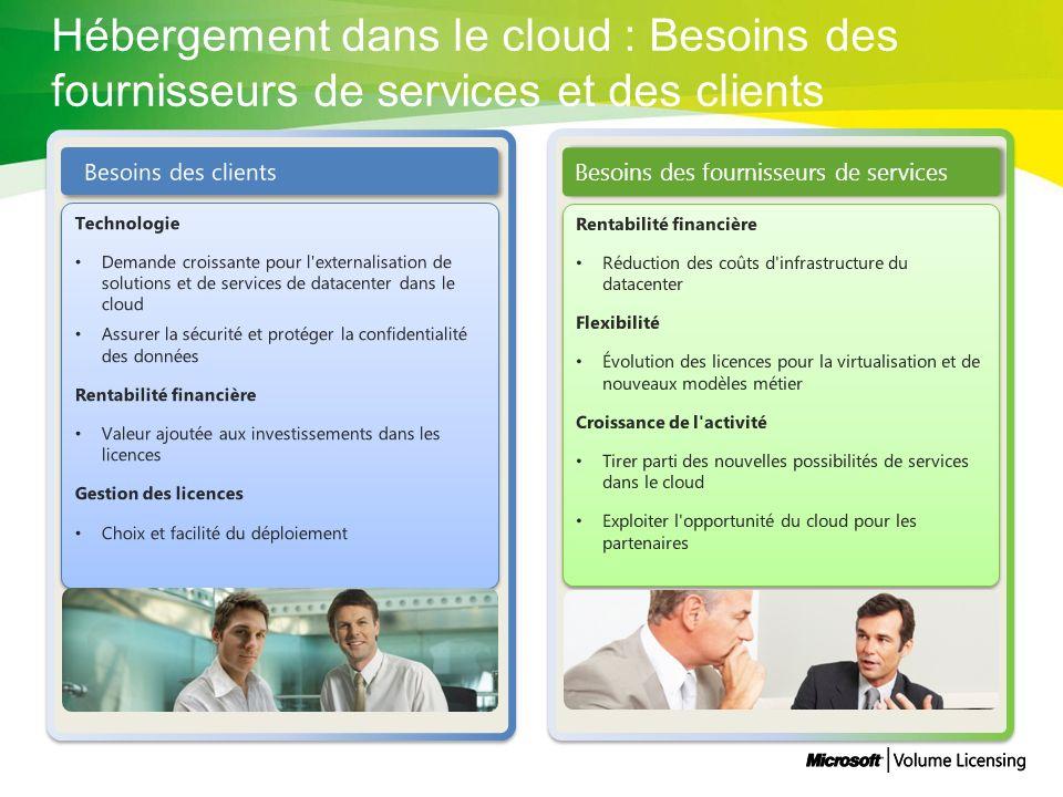 Hébergement dans le cloud : Besoins des fournisseurs de services et des clients