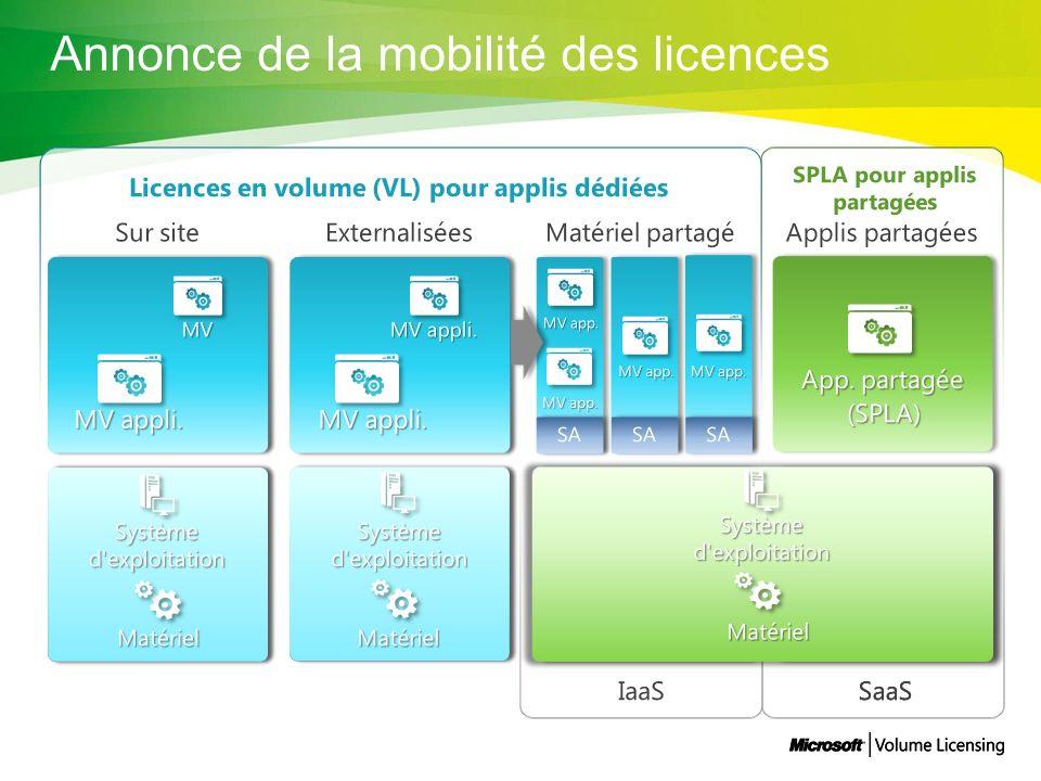 Annonce de la mobilité des licences