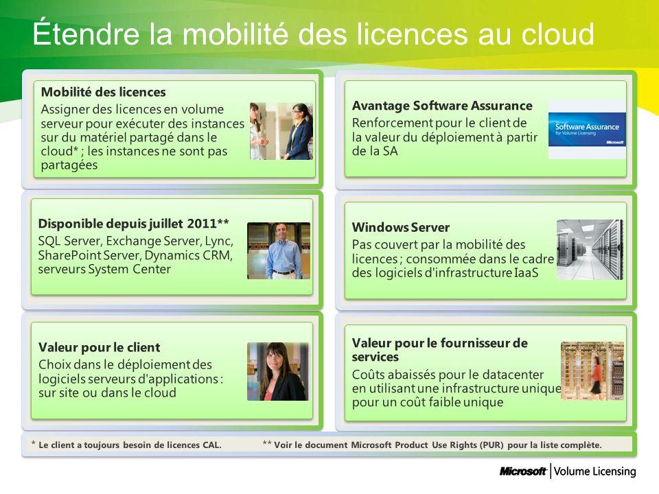 Étendre la mobilité des licences au cloud