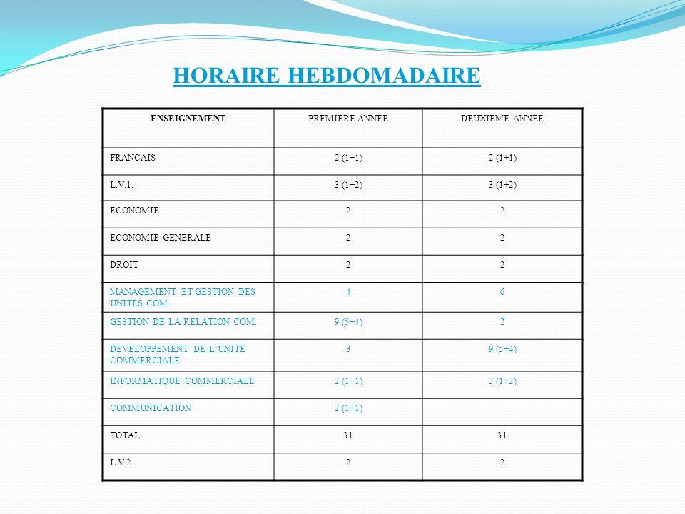 HORAIRE HEBDOMADAIRE ENSEIGNEMENT PREMIERE ANNEE DEUXIEME ANNEE