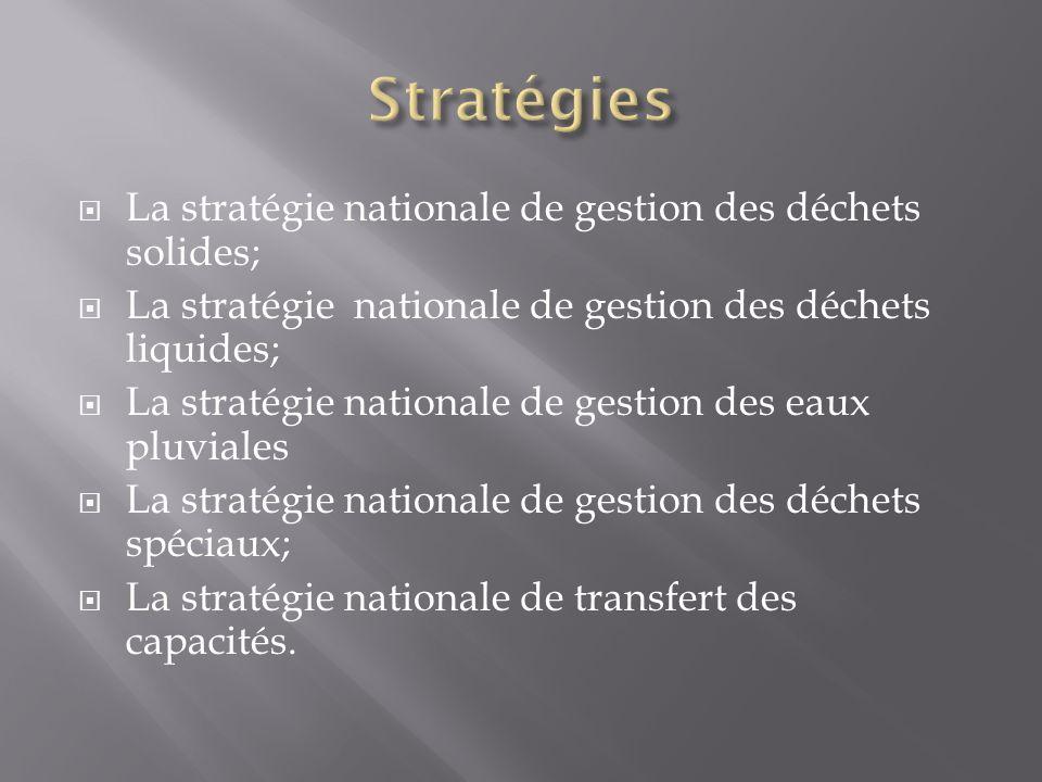 Stratégies La stratégie nationale de gestion des déchets solides;
