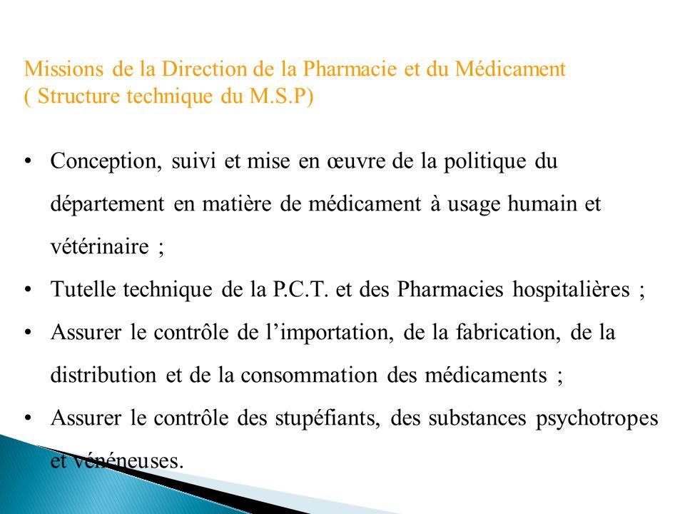 Tutelle technique de la P.C.T. et des Pharmacies hospitalières ;