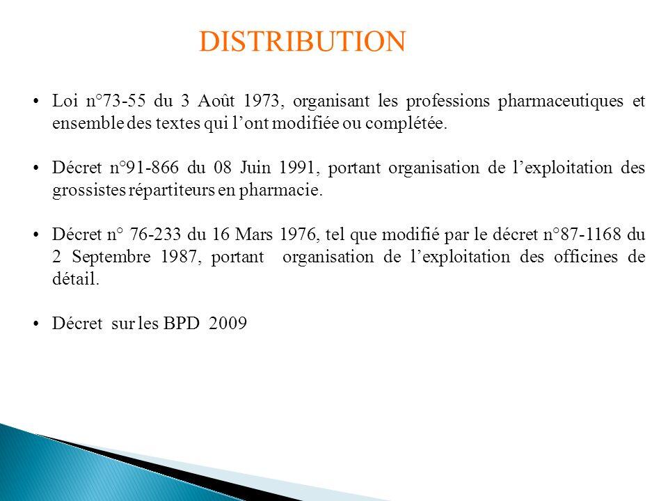 DISTRIBUTION Loi n°73-55 du 3 Août 1973, organisant les professions pharmaceutiques et ensemble des textes qui l'ont modifiée ou complétée.