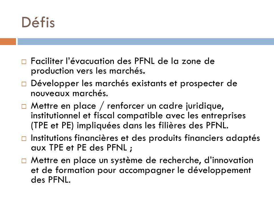 Défis Faciliter l'évacuation des PFNL de la zone de production vers les marchés.