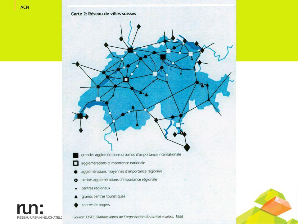 ACN réseau urbain neuchatelois