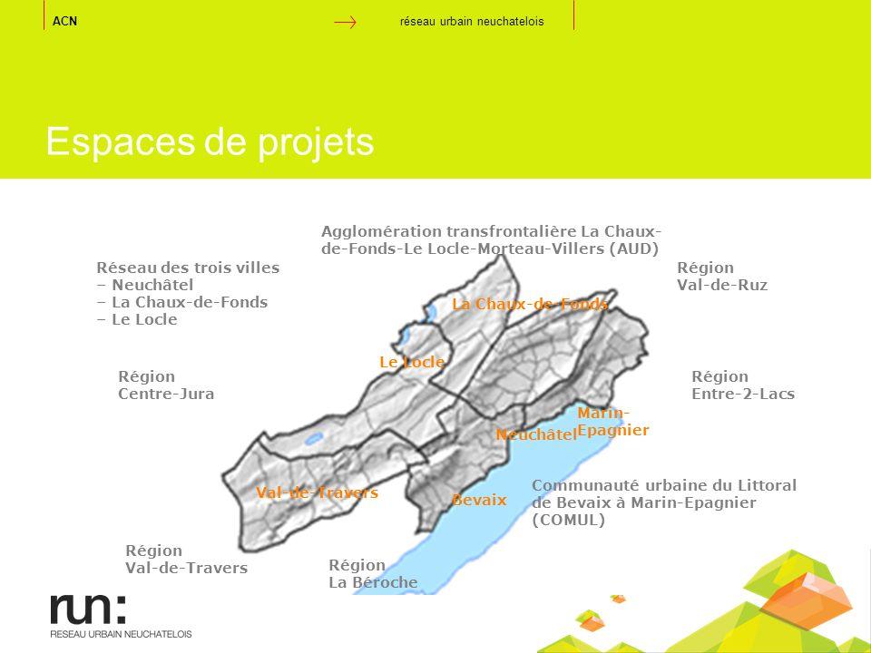 Espaces de projets C est un espace de projets.