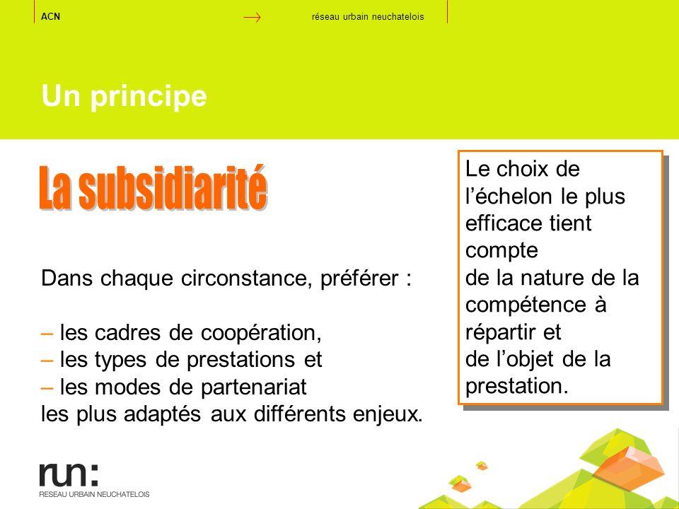 La subsidiarité Un principe
