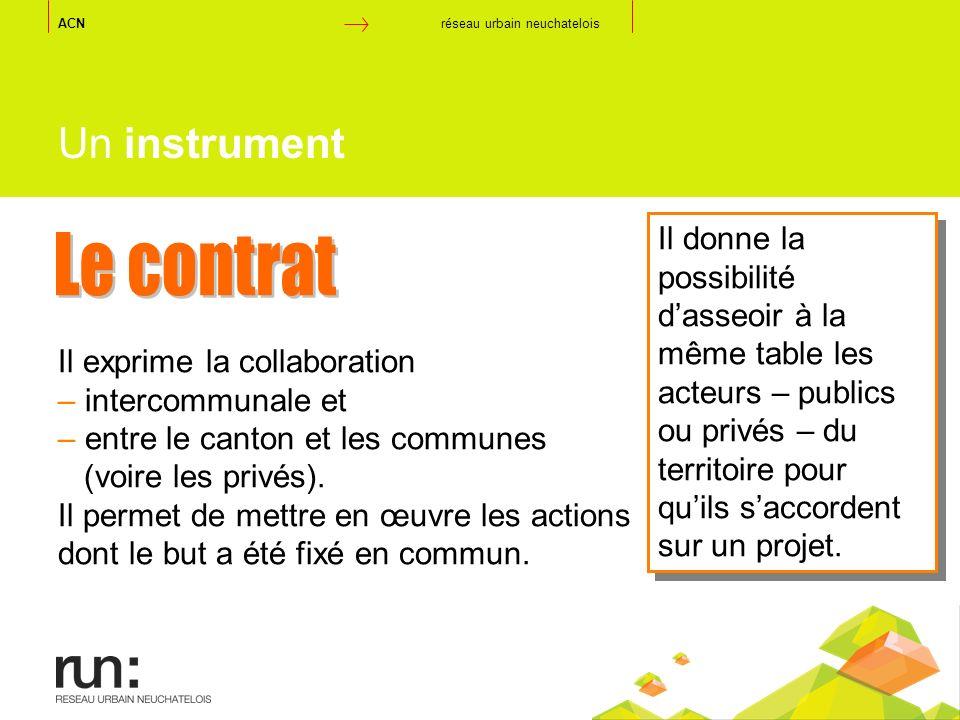 Le contrat Un instrument