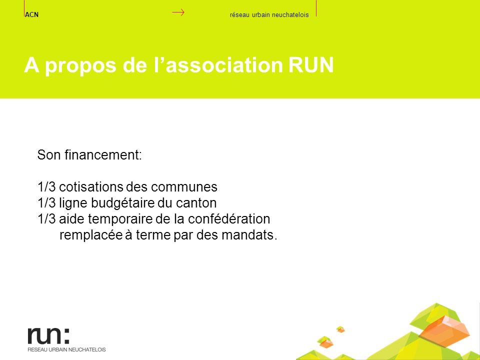 A propos de l'association RUN