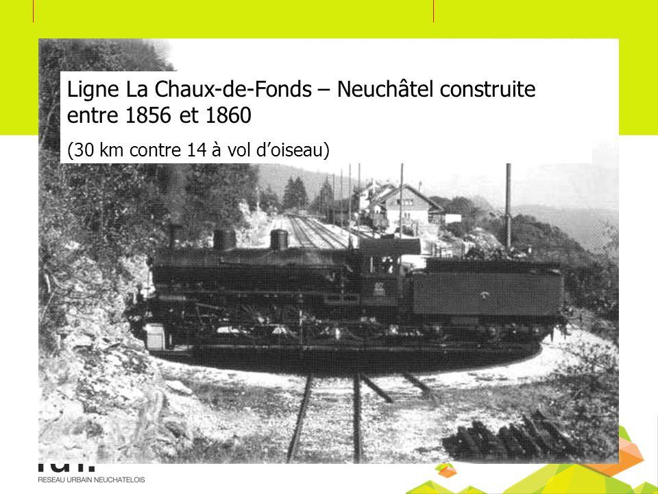 Ligne La Chaux-de-Fonds – Neuchâtel construite entre 1856 et 1860