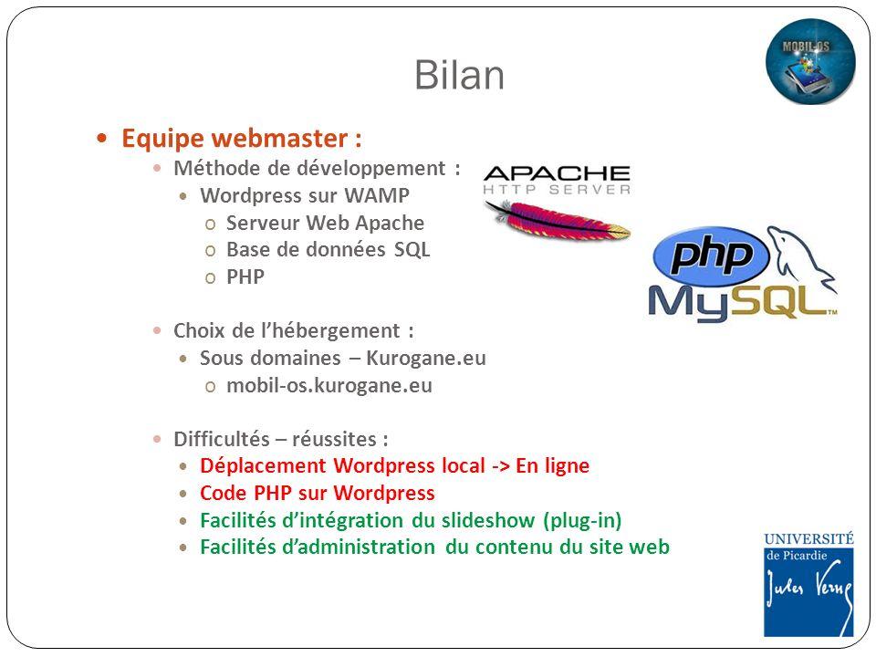 Bilan Equipe webmaster : Méthode de développement : Wordpress sur WAMP
