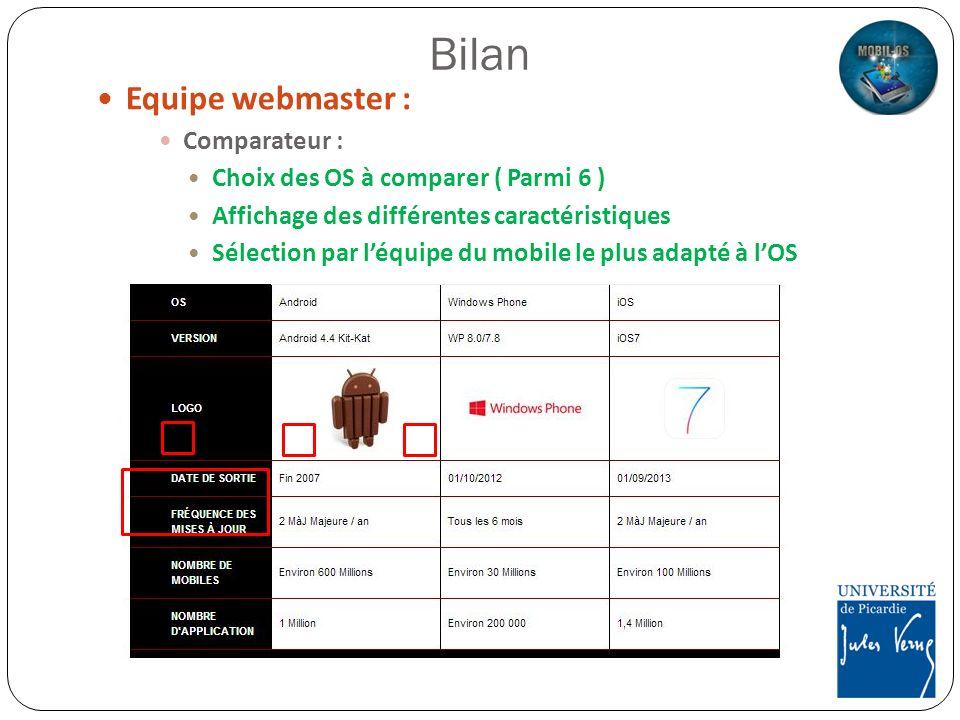 Bilan Equipe webmaster : Comparateur :