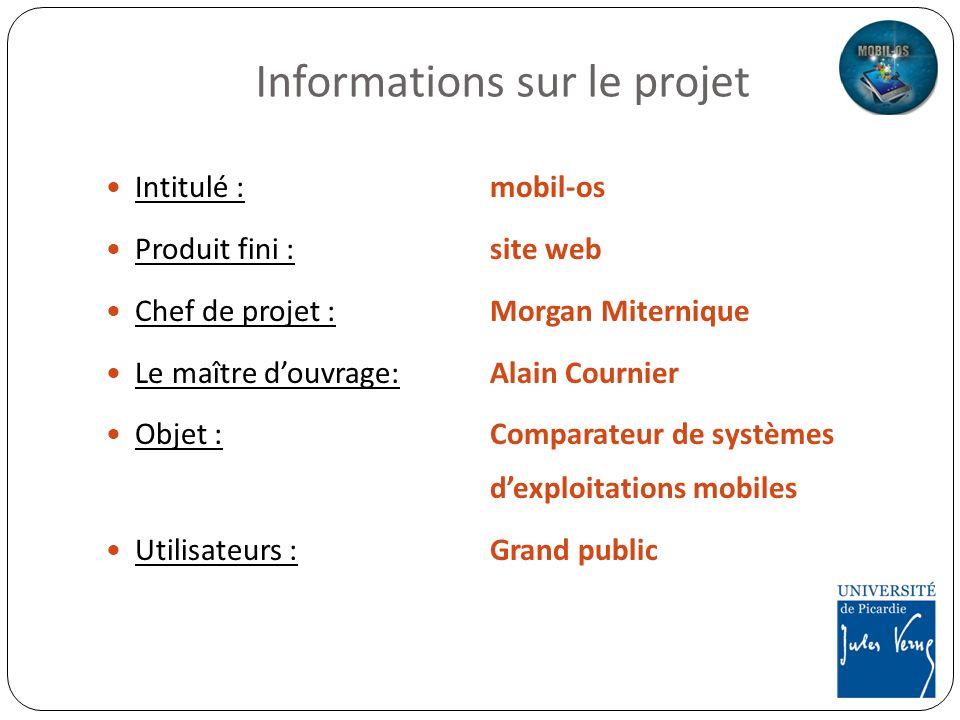Informations sur le projet
