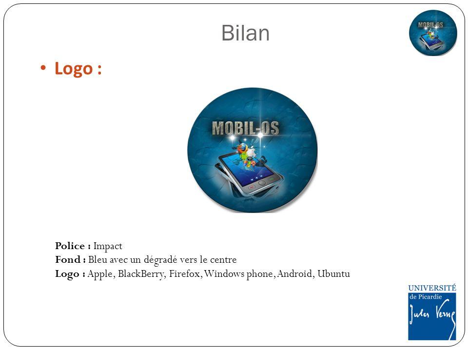 Bilan Logo : Police : Impact