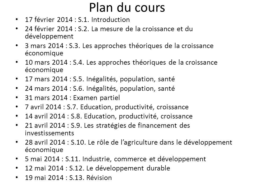 Plan du cours 17 février 2014 : S.1. Introduction