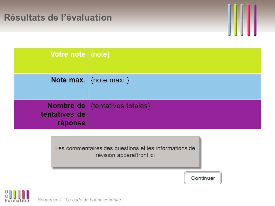 Résultats de l'évaluation