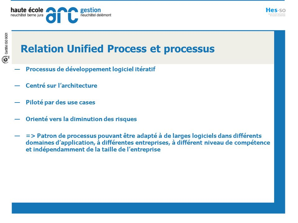 Relation Unified Process et processus